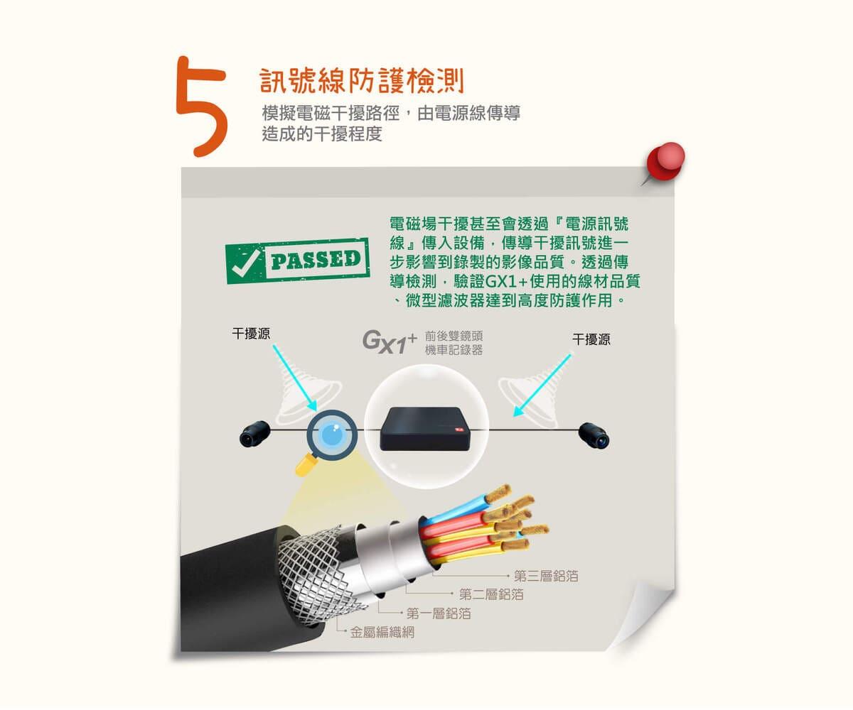 proimages/PX_School/BikeCam/001-機車記錄器車規認證/GX1CarGrade-9.jpg