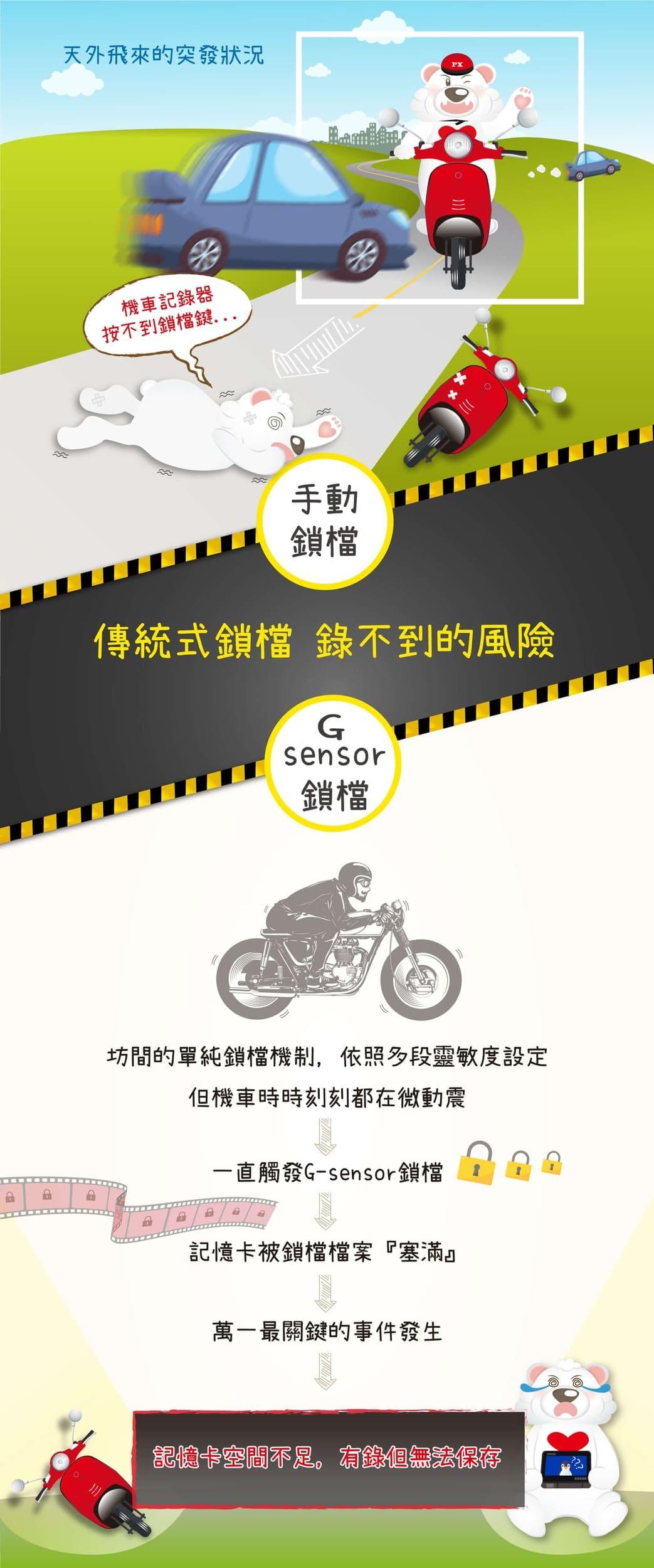 proimages/PX_School/BikeCam/002-機車記錄器車倒鎖檔/02.jpg