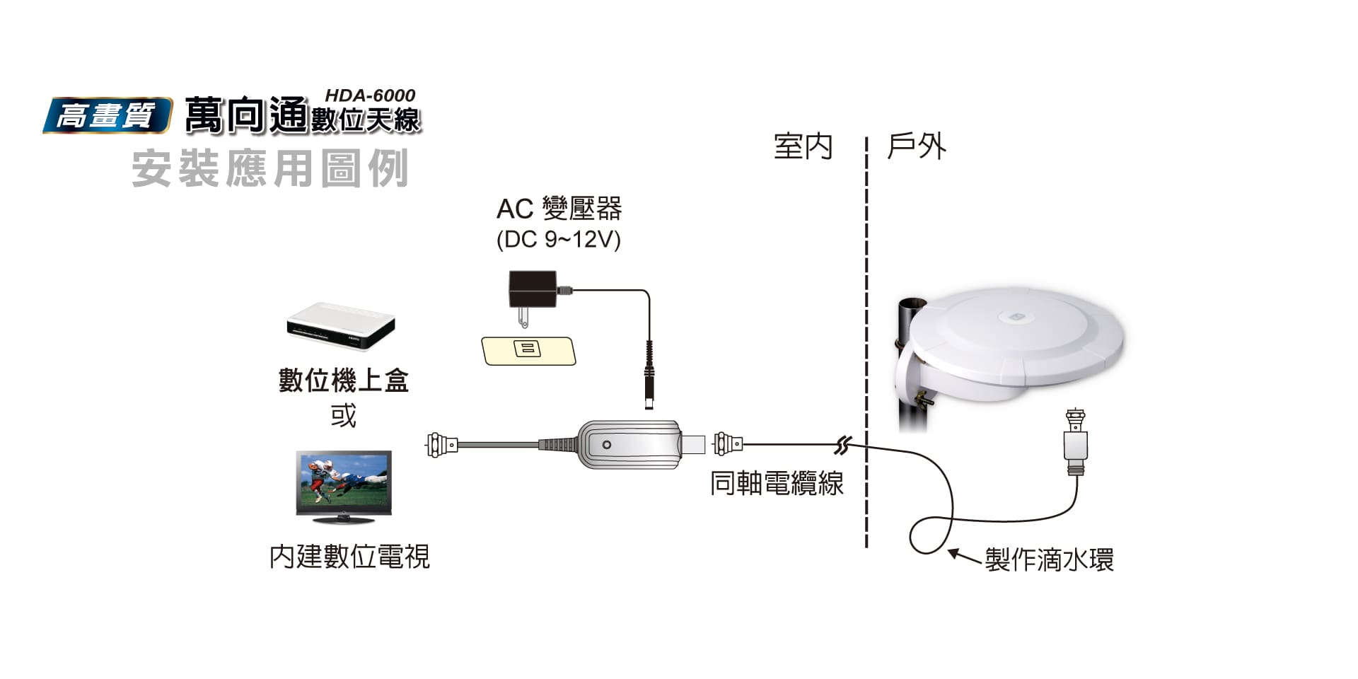 proimages/product/Antenna/HDA-6000/HDA-6000-03.jpg