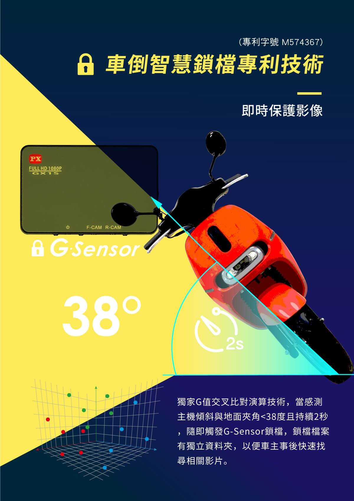 proimages/product/Bike_Cam/Gogoro-GX1S/06.jpg