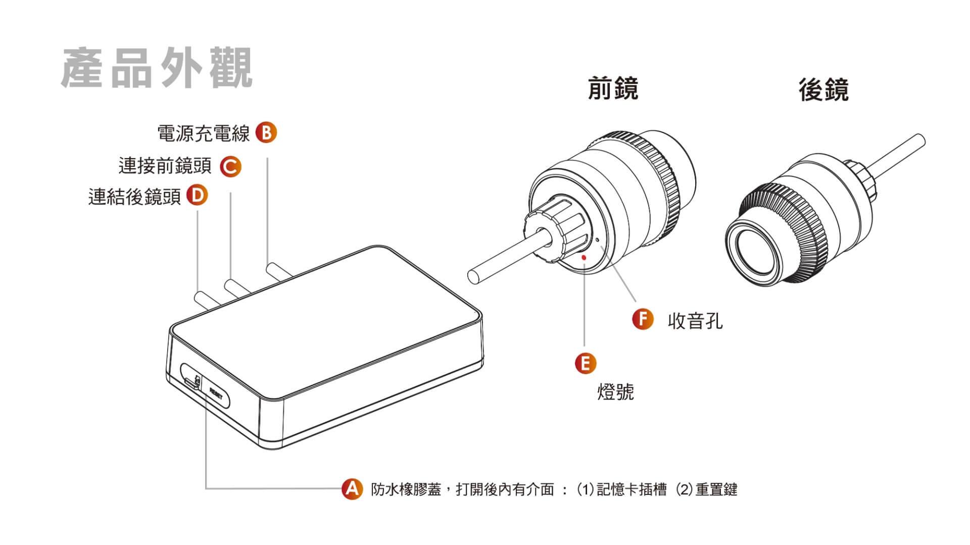 proimages/product/Bike_Cam/PX-GX/PX-GX_16_resized.jpg