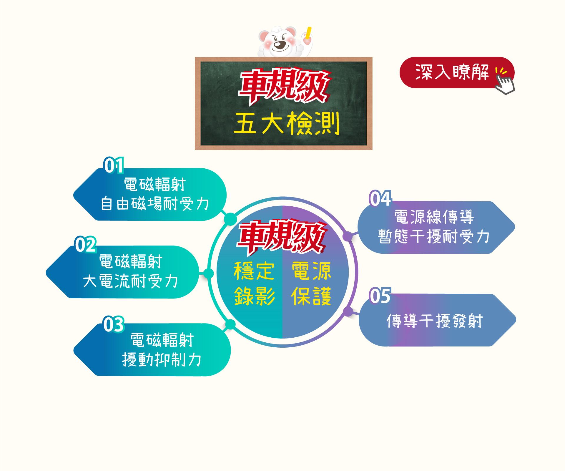 proimages/product/Bike_Cam/PX-GX1_Plus/GX1_lesson-link.jpg