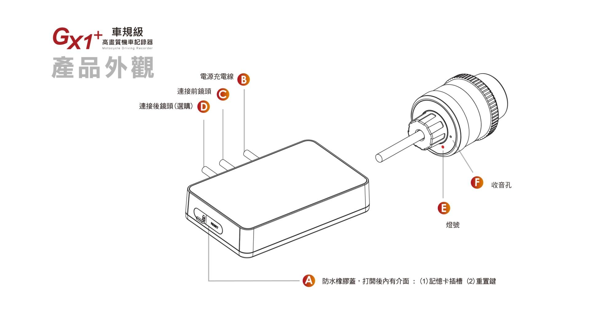 proimages/product/Bike_Cam/PX-GX1_Plus/PX-GX1_16_resized.jpg
