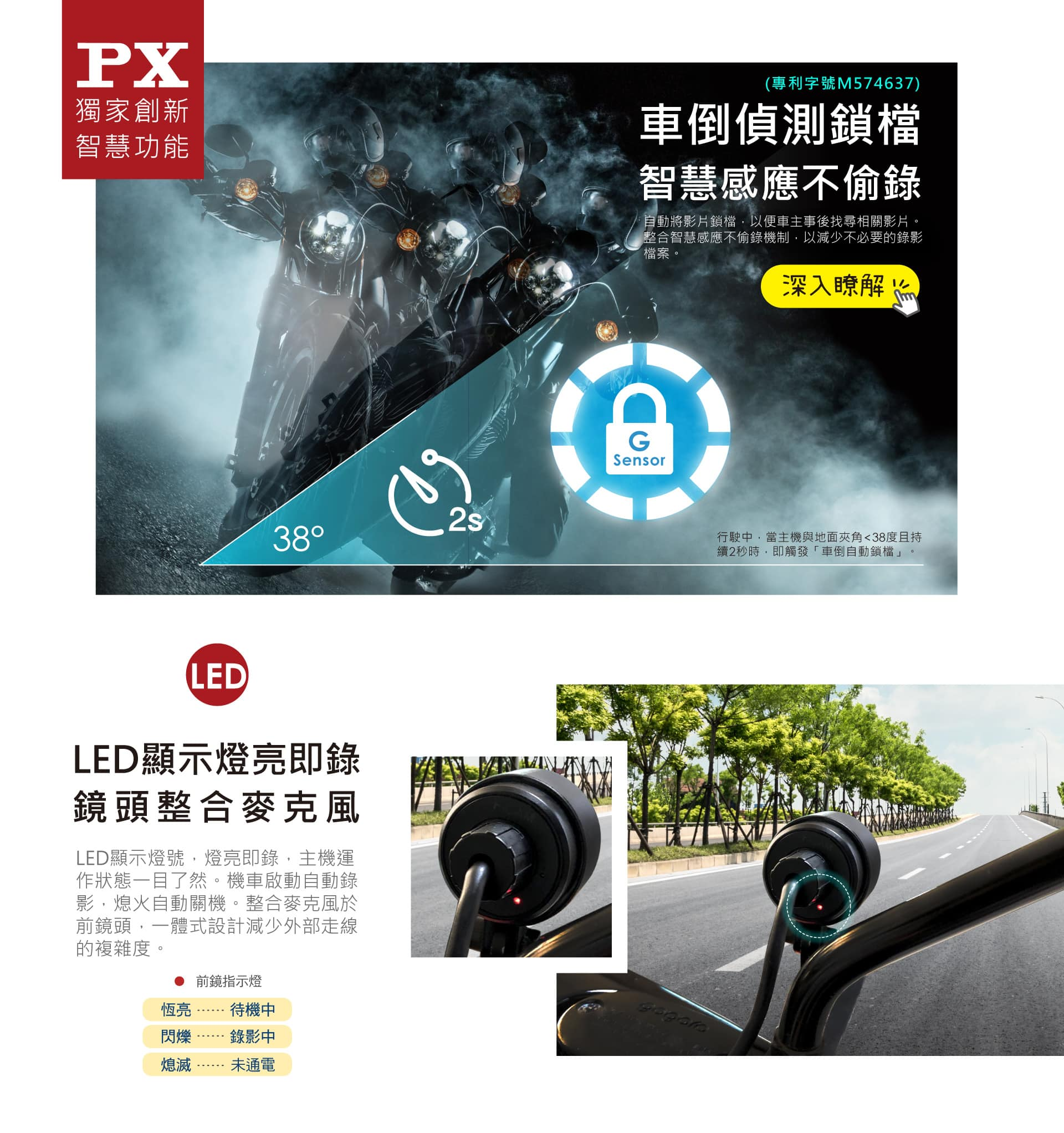 proimages/product/Bike_Cam/PX-GX1_Plus/PX-GX1patent-02.jpg