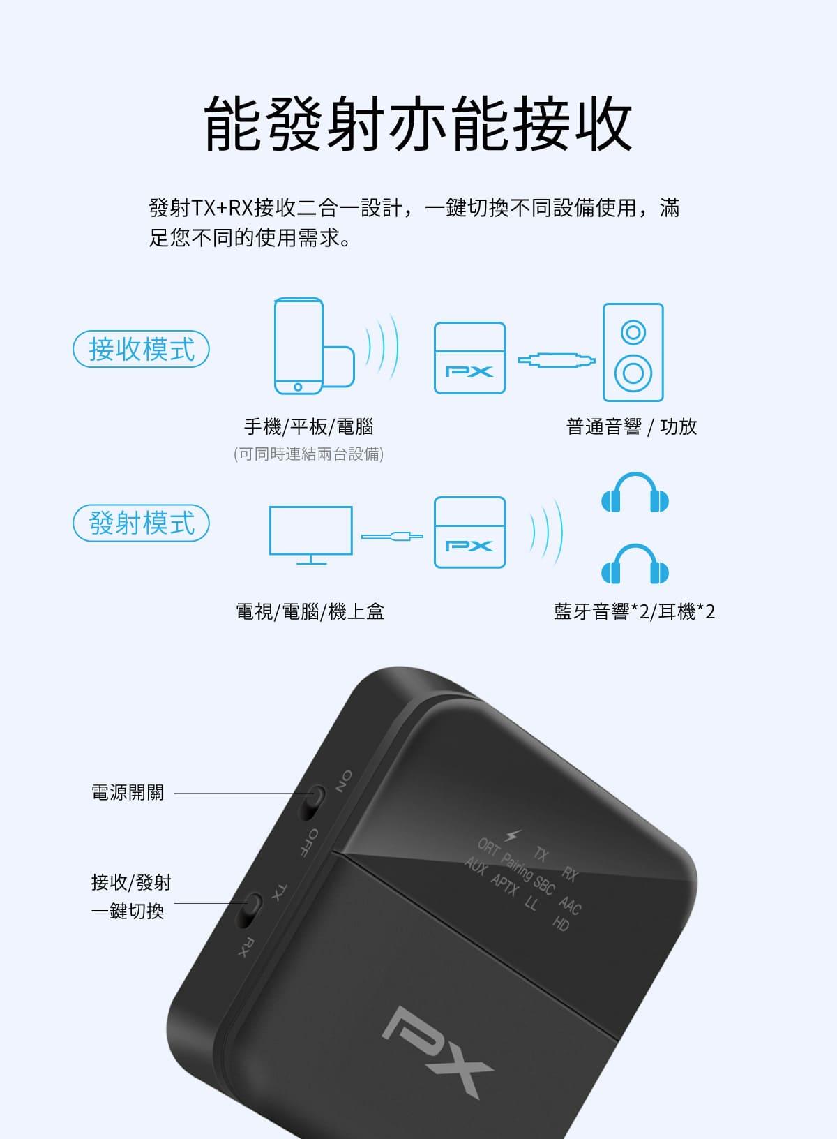 proimages/product/Bluetooth/BTR-50/05.jpg
