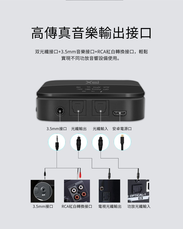 proimages/product/Bluetooth/BTR-50/06.jpg