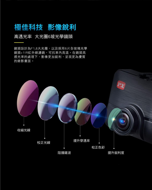 proimages/product/Dash_Cam/A52/A52-06.jpg