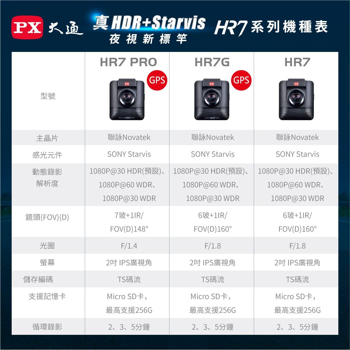 proimages/product/Dash_Cam/HR7/HR7ALL.jpg