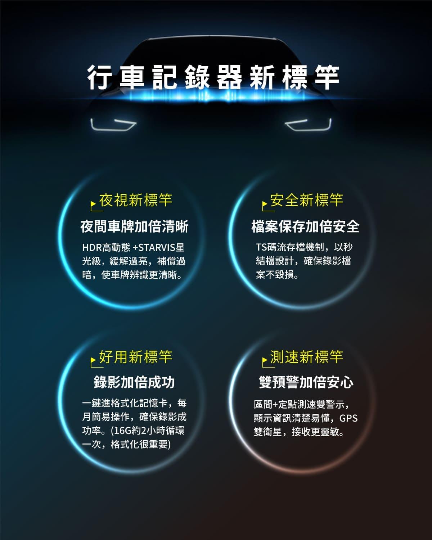 proimages/product/Dash_Cam/HR7PRO/02.jpg