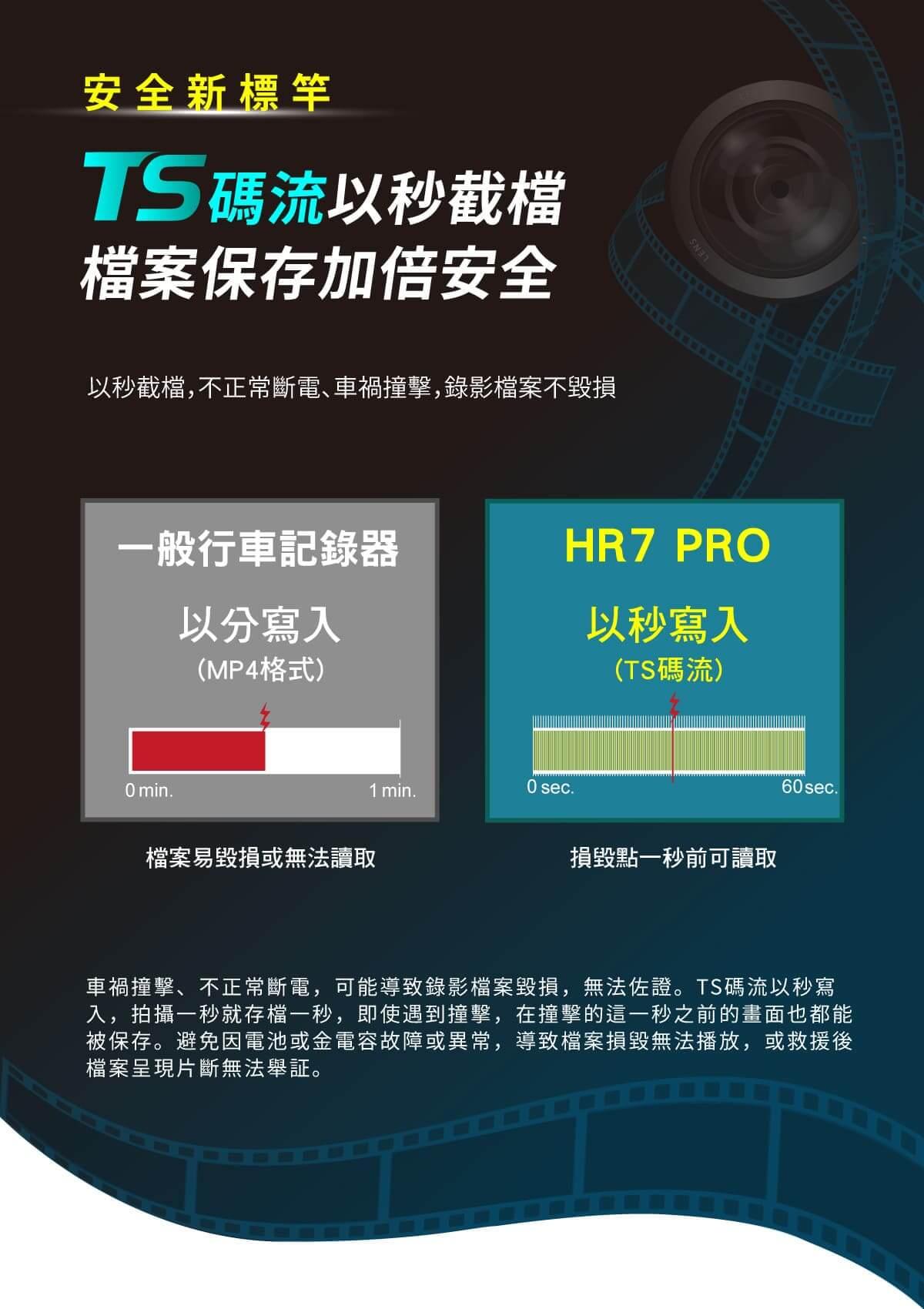 proimages/product/Dash_Cam/HR7PRO/07.jpg