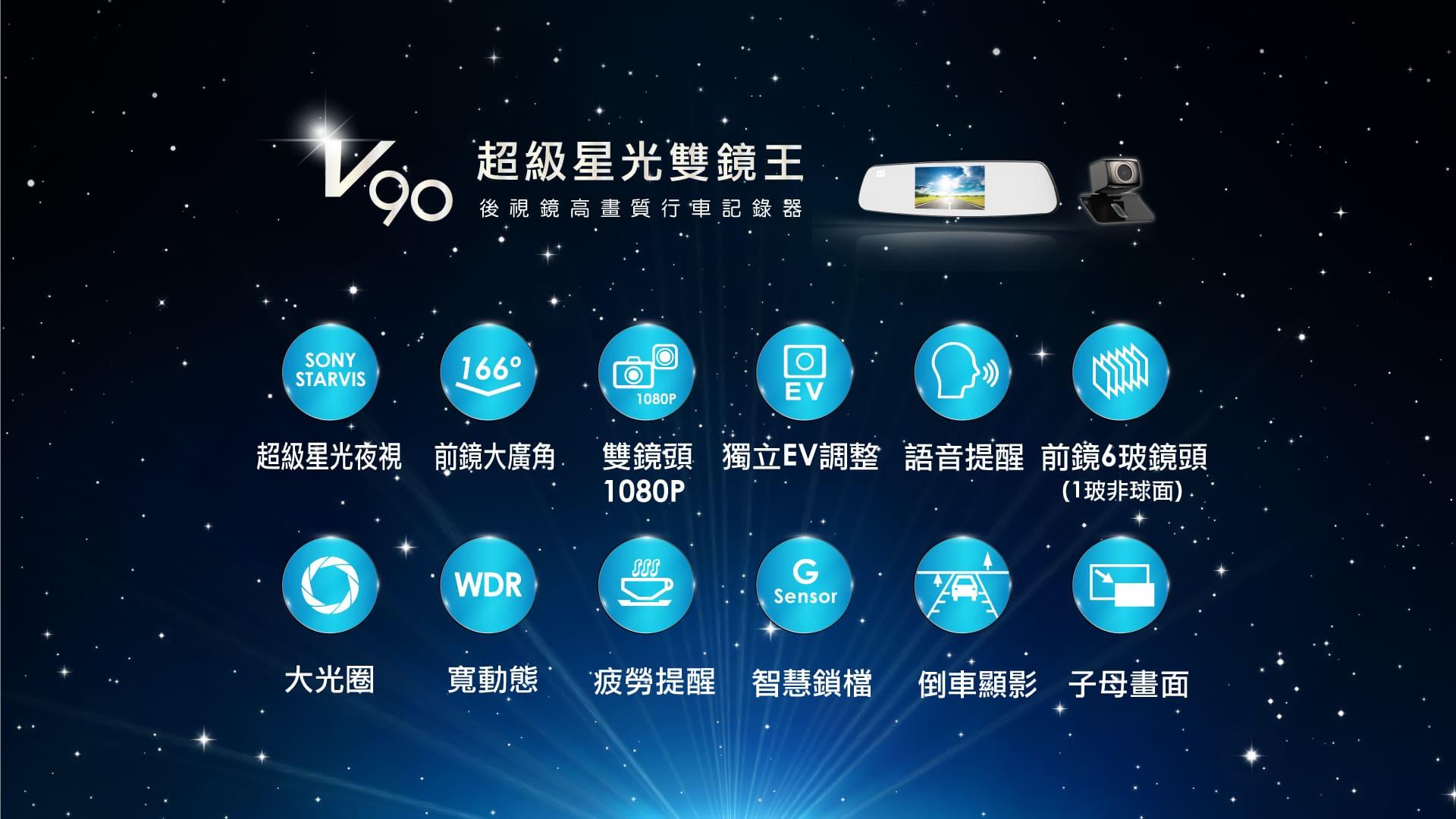 proimages/product/Dash_Cam/V90/V90-0928_00.jpg