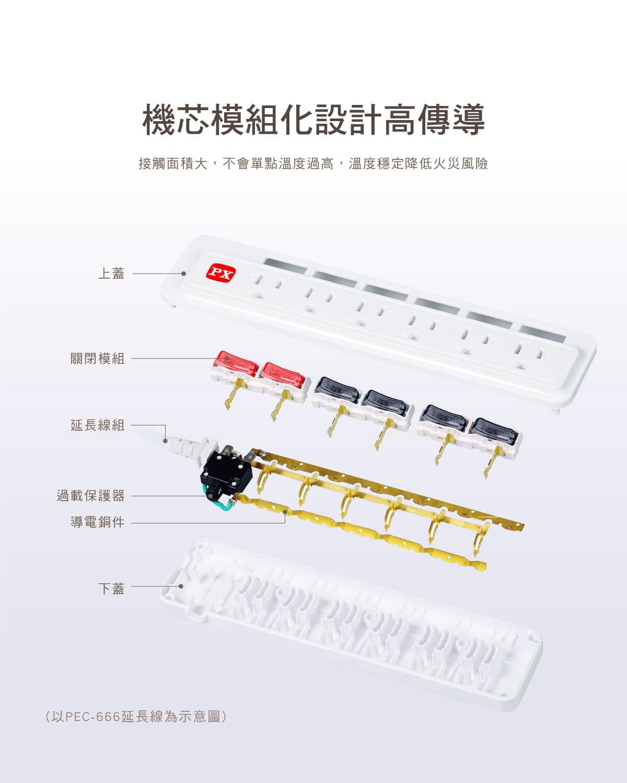 proimages/product/ExtensionCord/PEC136/PEC-136-06.jpg