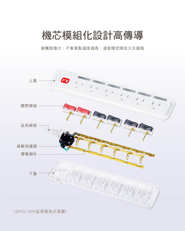 proimages/product/ExtensionCord/PEC446/PEC-446-06.jpg