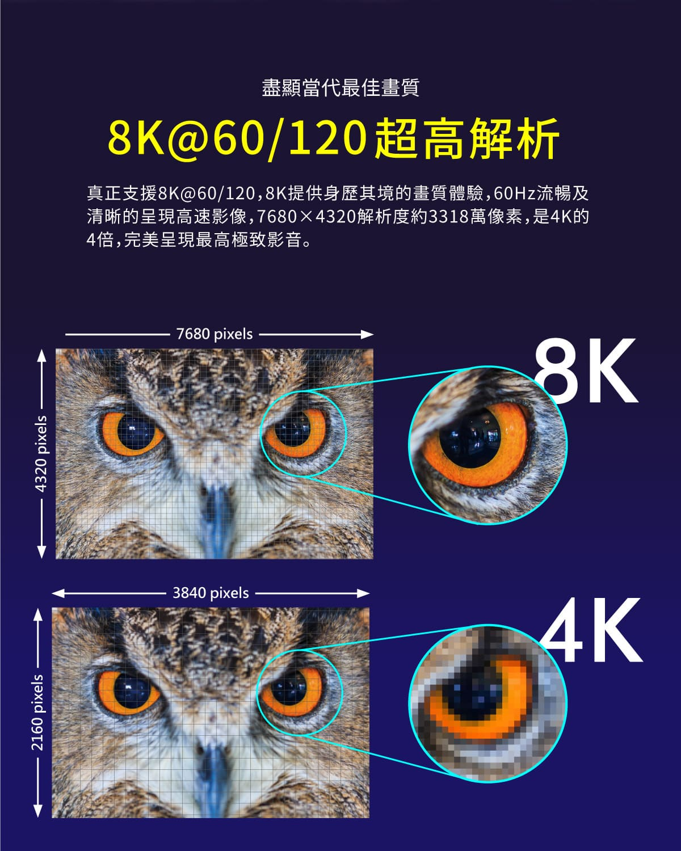 proimages/product/HDMI/8K-認證/05.jpg