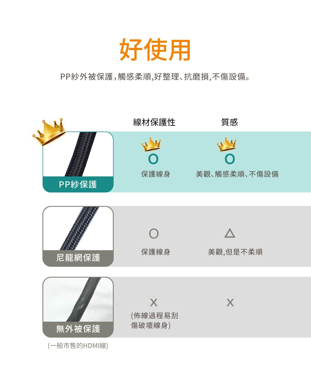 proimages/product/HDMI/8K-認證/11.jpg