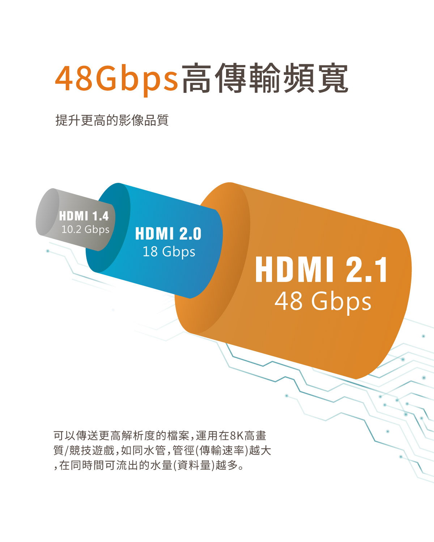 proimages/product/HDMI/8K-認證/13.jpg