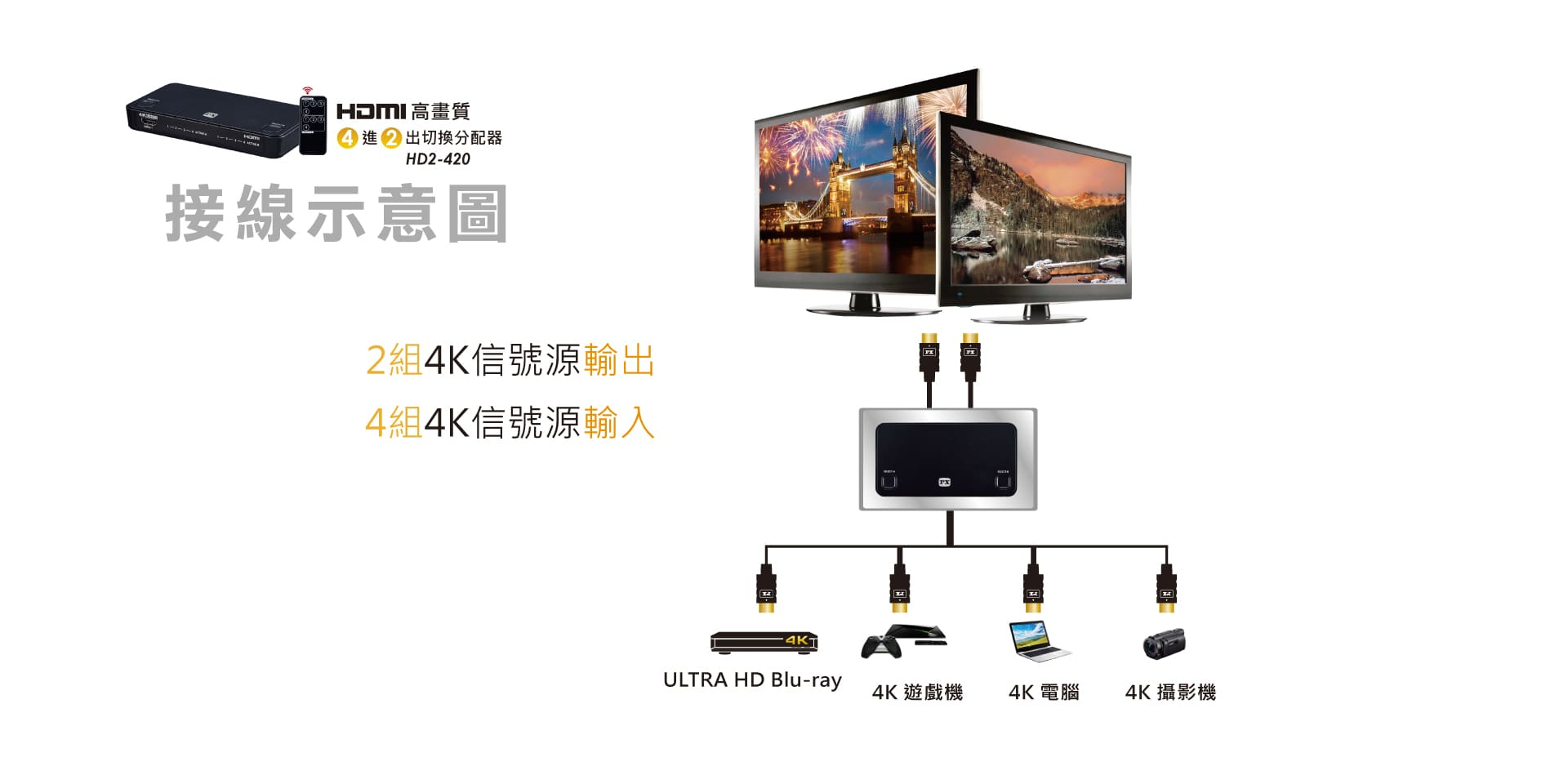 proimages/product/HDMI/HD2-420/HD2-420_05.jpg