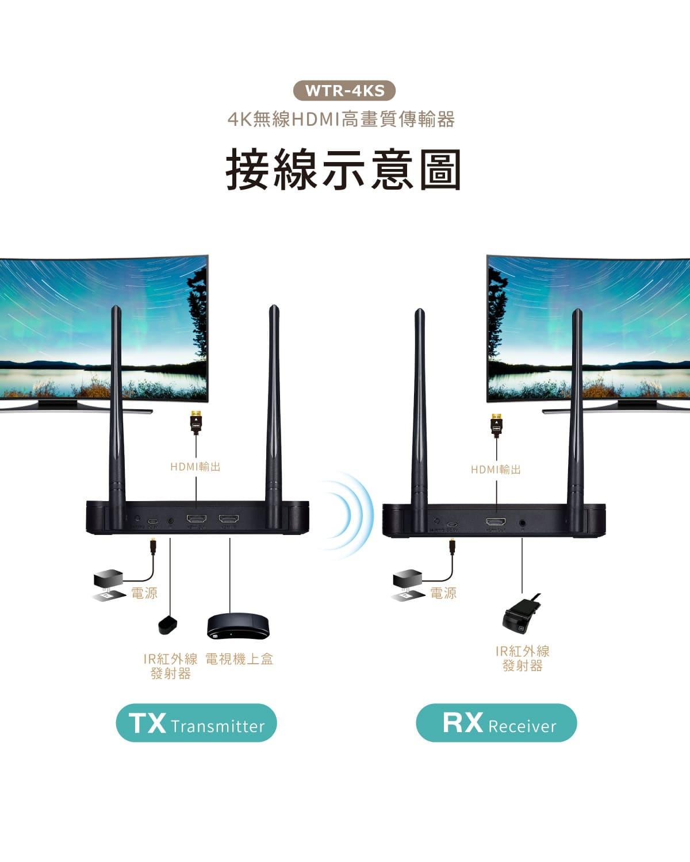 proimages/product/HDMI/WTR-4KS/09.jpg