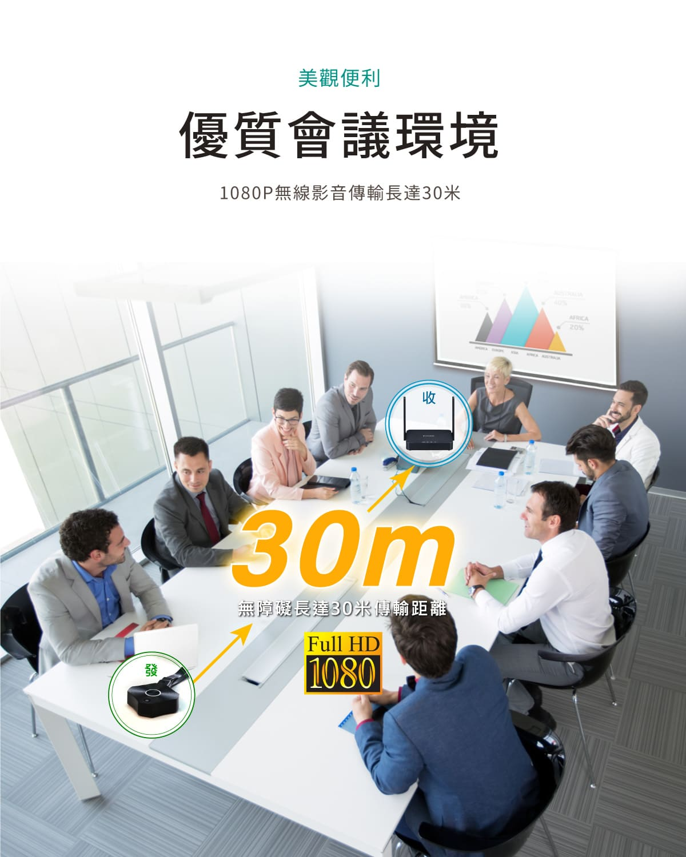 proimages/product/HDMI/WTR-6000/02.jpg