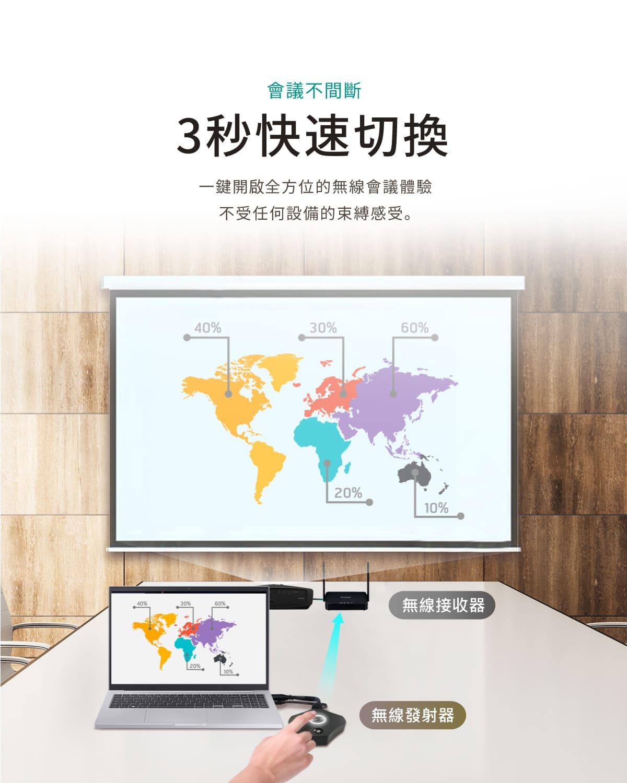 proimages/product/HDMI/WTR-6000/05.jpg