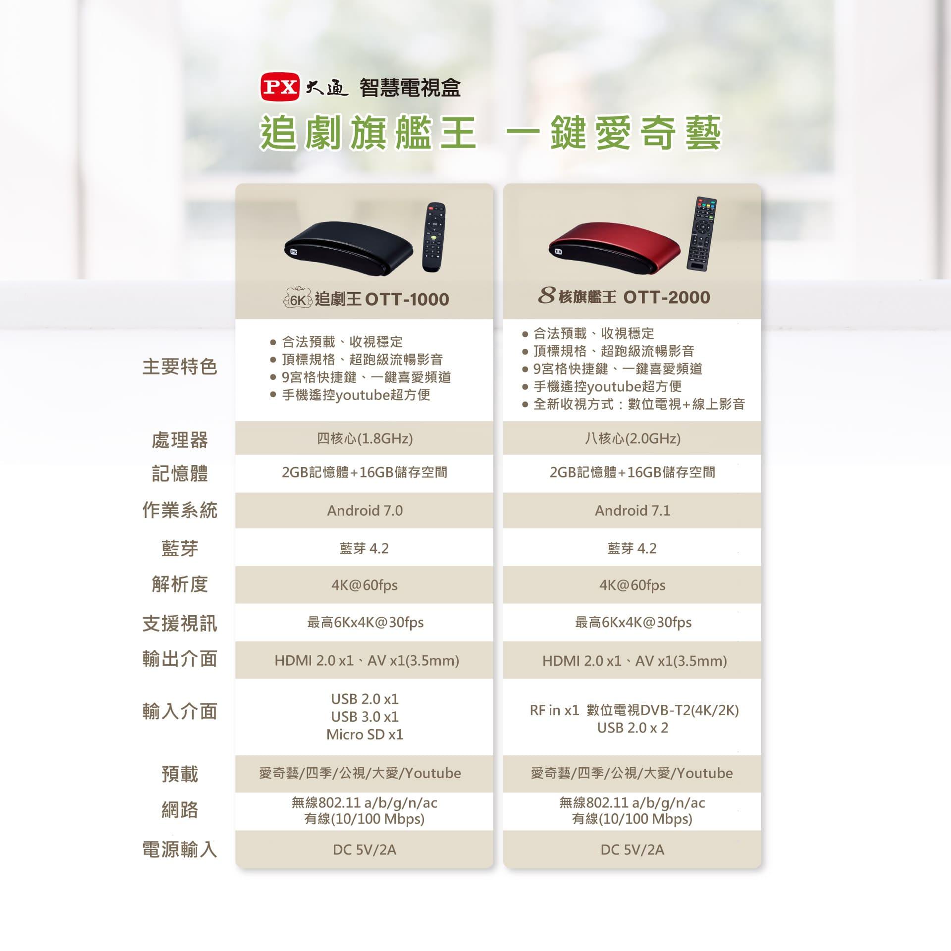 proimages/product/OTT/OTT-2000/OTT-2000-23.jpg