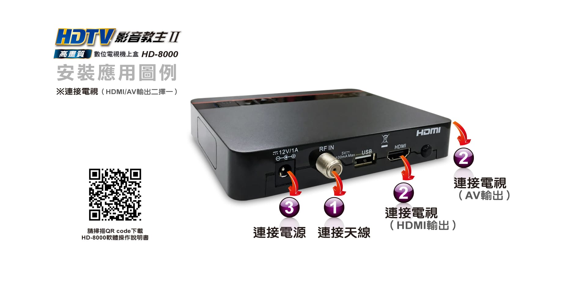 proimages/product/STB機上盒/HD-8000/HD-8000-04.jpg