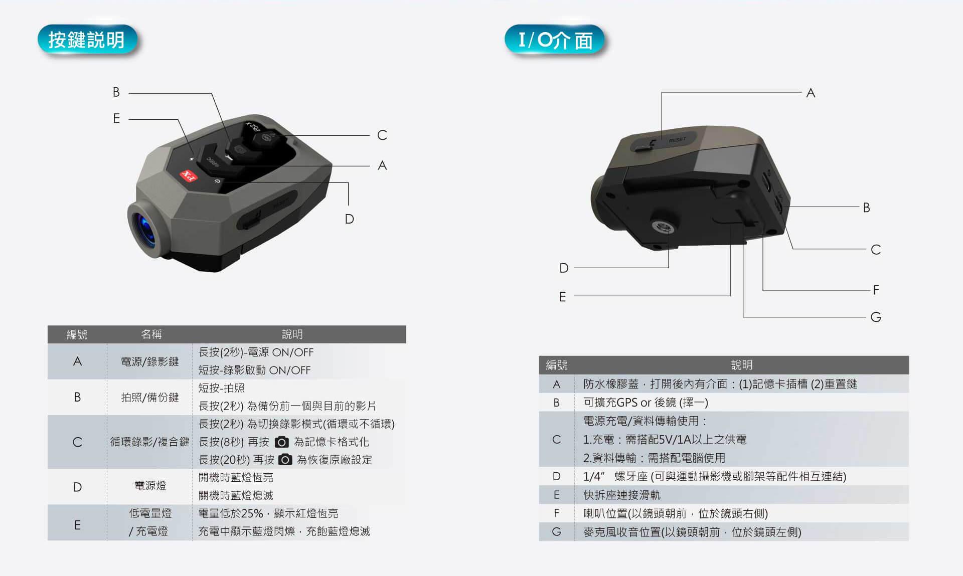 proimages/product/pro-01/pro-01-002/B52X/B52X-22.jpg