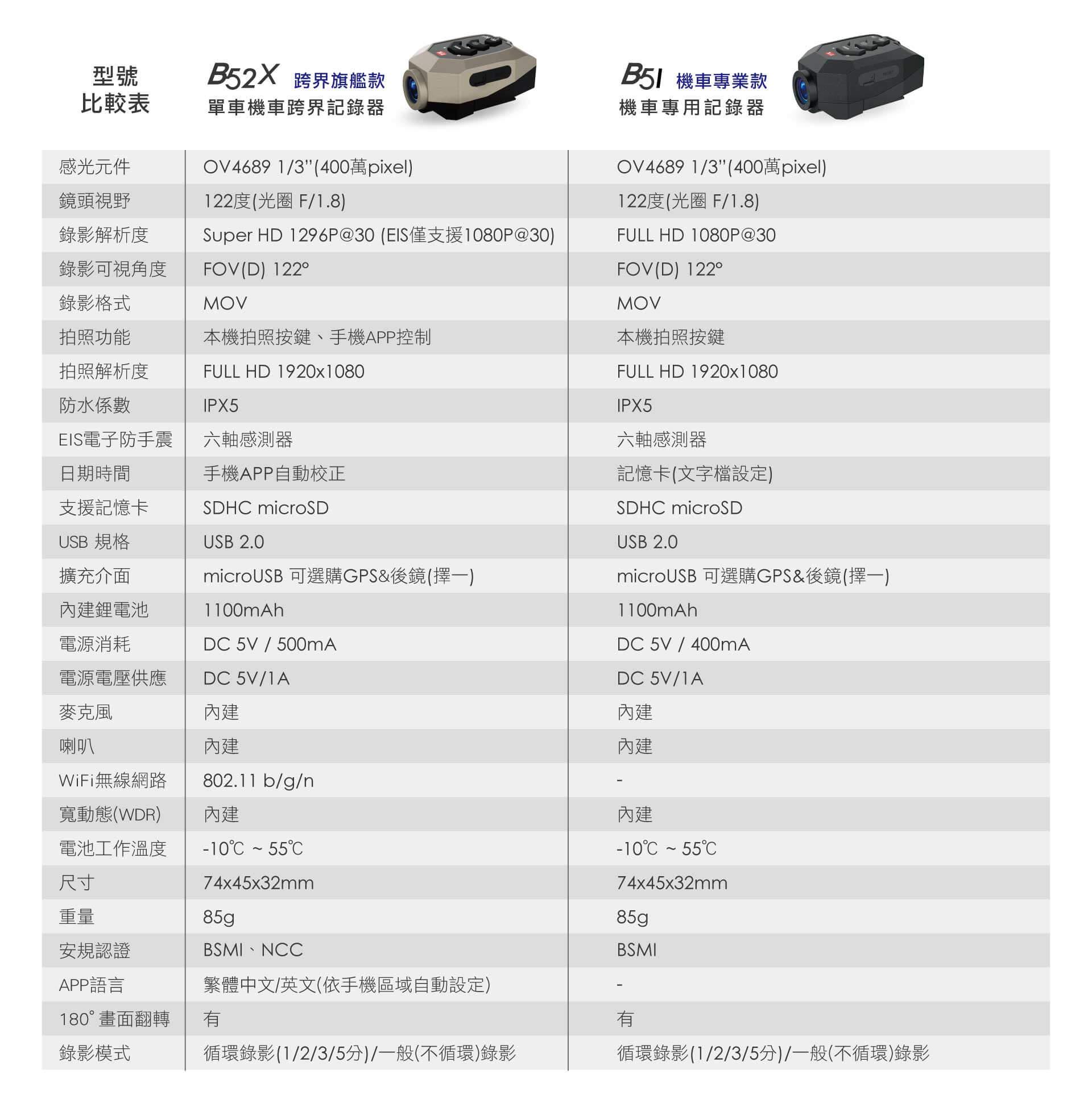proimages/product/pro-01/pro-01-002/B52X/B52X-25.jpg